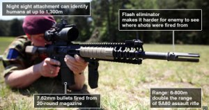 Las partes más diferenciadas de este arma son, sin duda, la bocacha, el guardamos y su pistolete