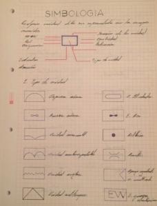 Estructura y tipología de la nomenclatura básica
