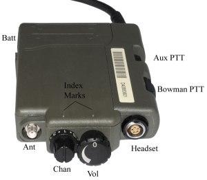 Vista de los componentes de la PRR h4855